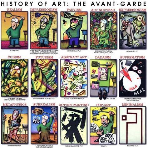 art history and its art history chart 187 chartgeek com