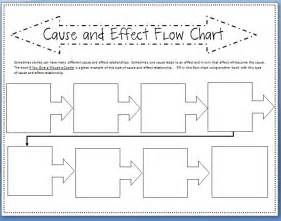 Cause And Effect Flow Chart Template classroom freebies cause and effect multi flow chart