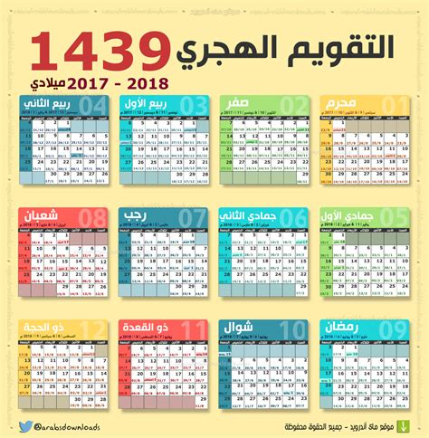 Kalender 2018 Islam 2018 Calendar Islamic Hijri Calendar 1439 Urdu