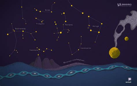 wallpaper cartoon constellations constellations wallpapers wallpaper cave