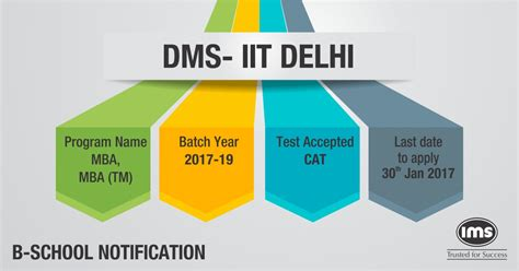 Iit Delhi Mba Admission Criteria 2017 by Dms Iit Delhi Notification Is Out Check Application
