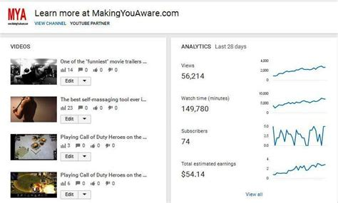 adsense youtube pay per view how much does google adsense really pay making you aware