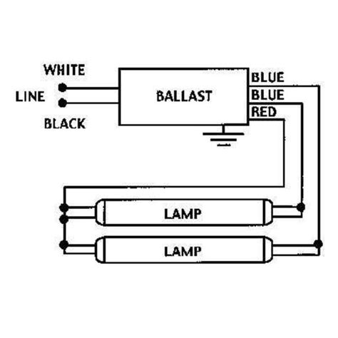 magnetic ballast wiring diagram efcaviation