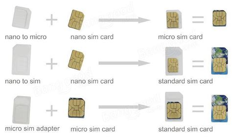 membuat nano sim card remax 4 in 1 suit nano micro sim to standard sim card nano