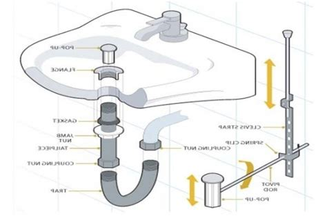 kitchen sink drain diagram