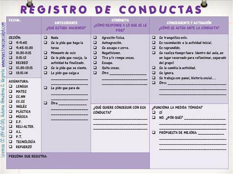 formato de registro de conducta y disciplina en el aula tu escuelita las 25 mejores ideas sobre registro de la conducta en
