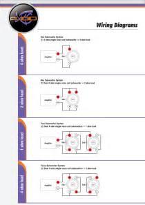 subwoofer wiring diagram dual 1 ohm dvc 2 mono low imp jpg wiring diagram winkl