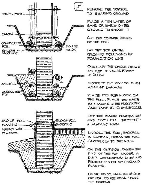 rammed earth wall detail rammed earth interior section detail drawing