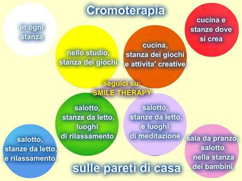 colori da letto cromoterapia 17 best images about cromoterapia on