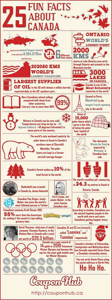 25 Best Ideas About Canadian - 25 best ideas about facts about canada on