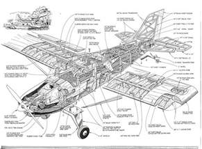 free rc plans attachment browser maule model plan jpg by mike furcolow