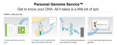 dna test reviews 23andme dna test review it s right for me but is it right for you