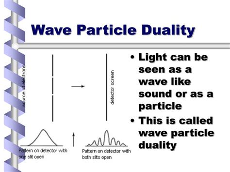 Wave Particle Duality Of Light by Ppt Light And Sound Powerpoint Presentation Id 4771552