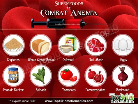 protein z deficiency pregnancy top 10 superfoods to combat anemia top 10 home remedies