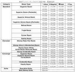 disney hotel room rates related keywords disney hotel