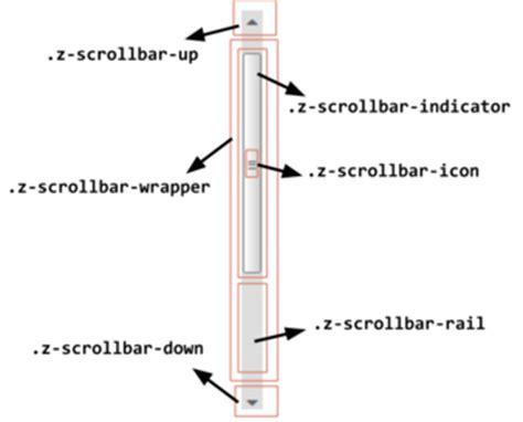 bootstrap borderlayout zk small talks 2013 november customizing bootstrap theme