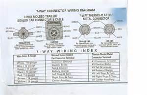 12 pin nato trailer wiring diagram 12 get free