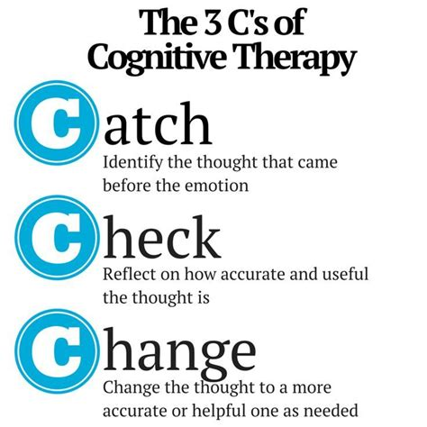 cognitive behavioural therapy 7 ways to freedom from anxiety depression and intrusive thoughts happiness is a trainable attainable skill volume 1 books 182 best cbt images on cognitive therapy