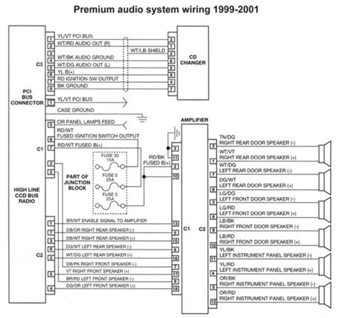 1995 jeep grand fuse box wiring diagram and 2001 jeep radio wiring diagram wiring diagram