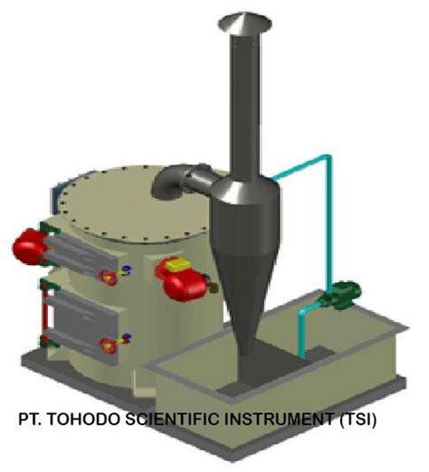 Mesin Incinerator Burner jual jual mesin incinerator burner w scrubber harga