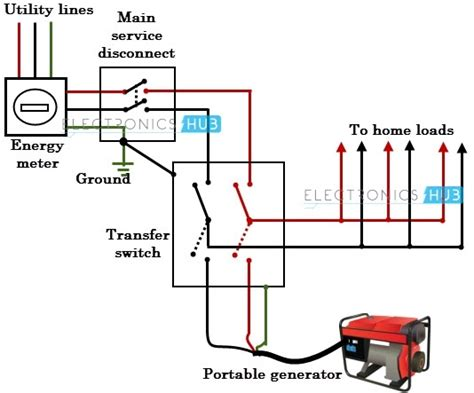 westinghouse transfer switch wiring diagram westinghouse