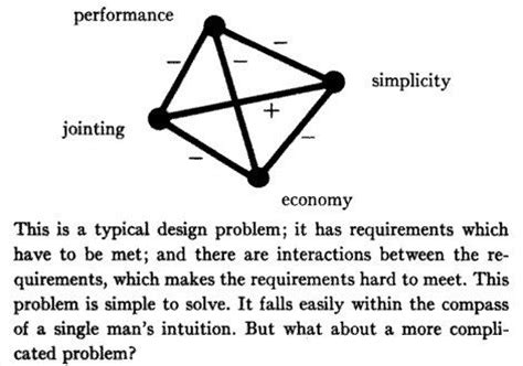 the pattern language christopher alexander pdf 19 best images about network architecture on pinterest