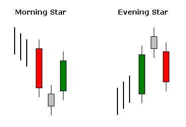 energy driven pattern formation 1000 images about trading the markets on pinterest