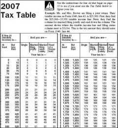 2014 federal income tax withholding table book covers