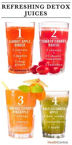 Detox Diet Drink Recipe Getting Rid Of Belly by 100 Juice Recipes On Juicing Green Juices