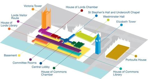 Free Floor Plan Online by Interactive Map Of Parliament Uk Parliament