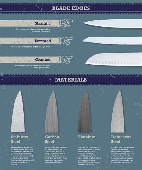 Mata Pisau Pemotong Kaca ketahui 12 jenis pisau kegunaan dapur