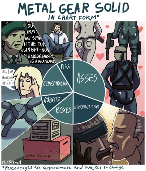 Metal Gear Solid Meme - image 568975 metal gear know your meme