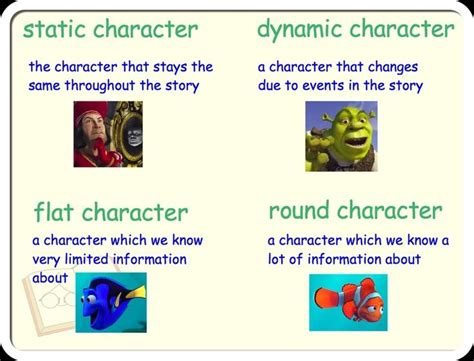 kinds of themes in a story 25 best ideas about character types on pinterest types