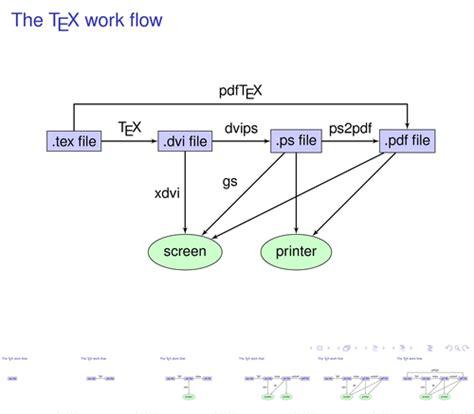 tutorial latex tikz convert tex to pdf online