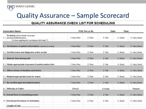 Call Center Quality Assurance Scorecard Call Center Scorecard Template