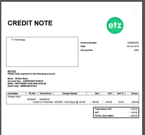 Letter Of Credit Invoice Sle How To Create A Sales Credit Note Etz Technologies Ltd