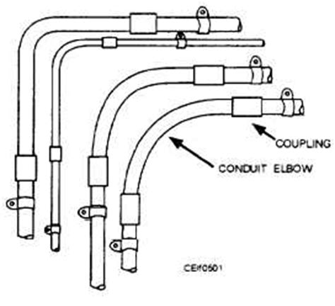 electrical wiring conduit layout conduit layout