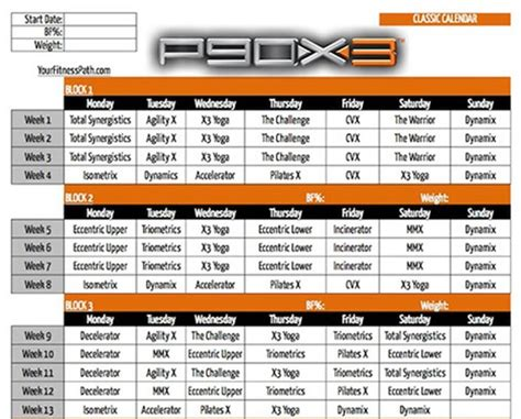 Cize Shaun T Calendario Insanity Compared To Other Exercise And Fitness