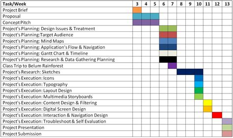 gantt chart timeline template digital media design 1 mmd2113