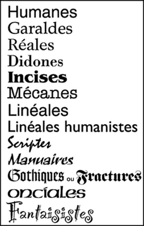 INDESIGN | Inkulte