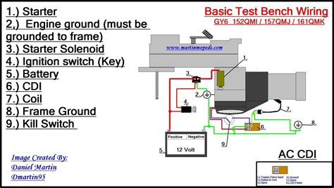 test bench wiring basic wiring to start wiring