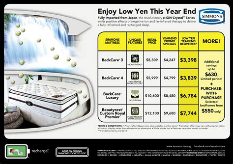 simmons low yen year end mattress promotion 2013 fully