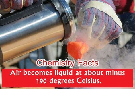 interesting chemistry facts memolition