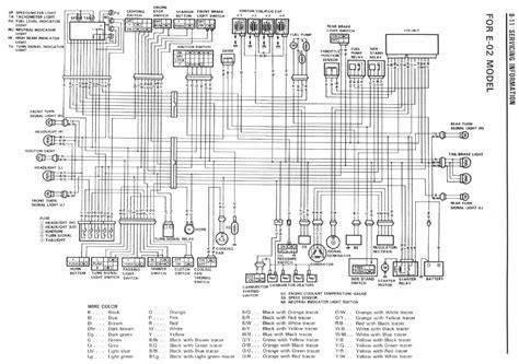 1992 gsxr 750 diagram wiring diagrams wiring diagrams