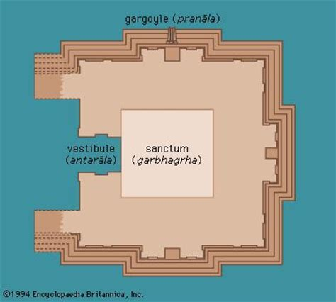 Indian House Plans With Photos south indian temple architecture britannica com