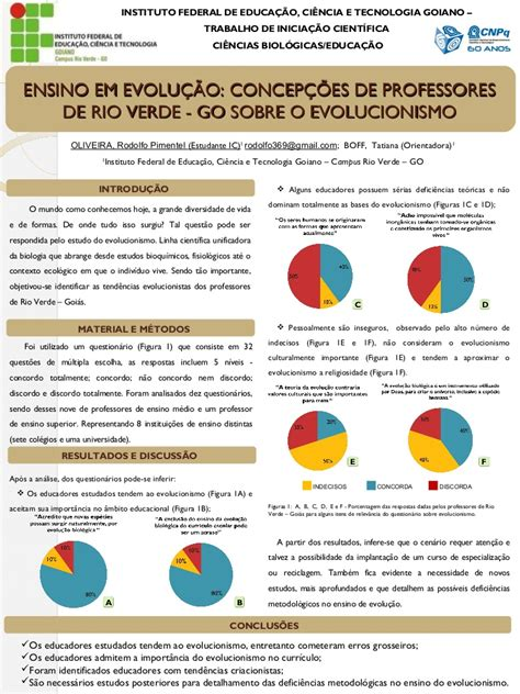 layout para poster cientifico poster 3 2 1
