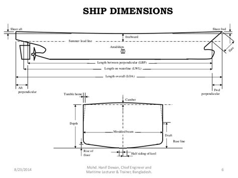 boat terms deadweight ship construction ship dimensions
