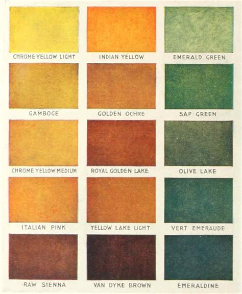 stencil paint colors from a 1910 sherwin williams stencil catalog craftsman stencils