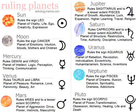astrology zodiac signs and meanings zodiac signs ruling planets pics about space