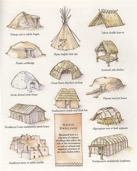 native american houses for kids best 20 native american projects ideas on pinterest